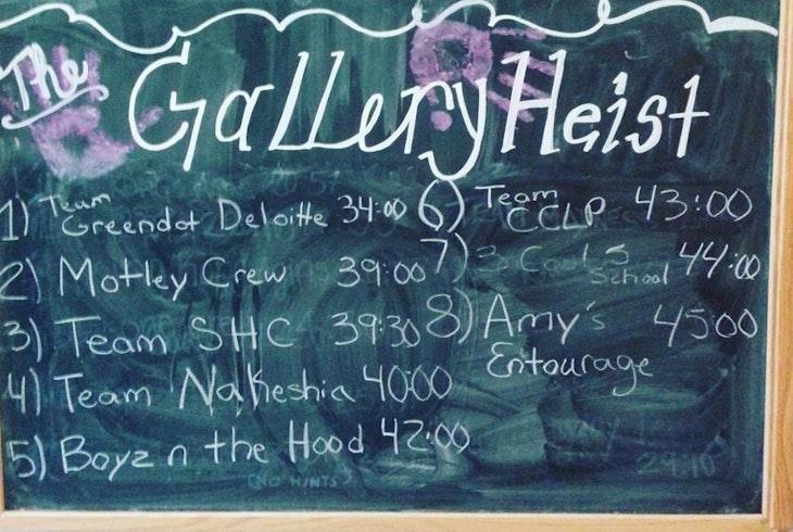 Escape Artist DC Gallery Heist